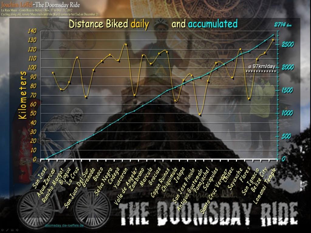 doomsday-stats-04