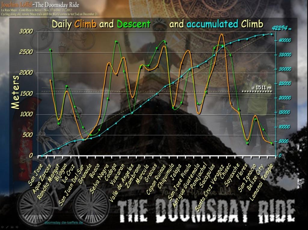 doomsday-stats-05