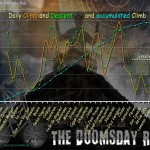 doomsday-stats-05