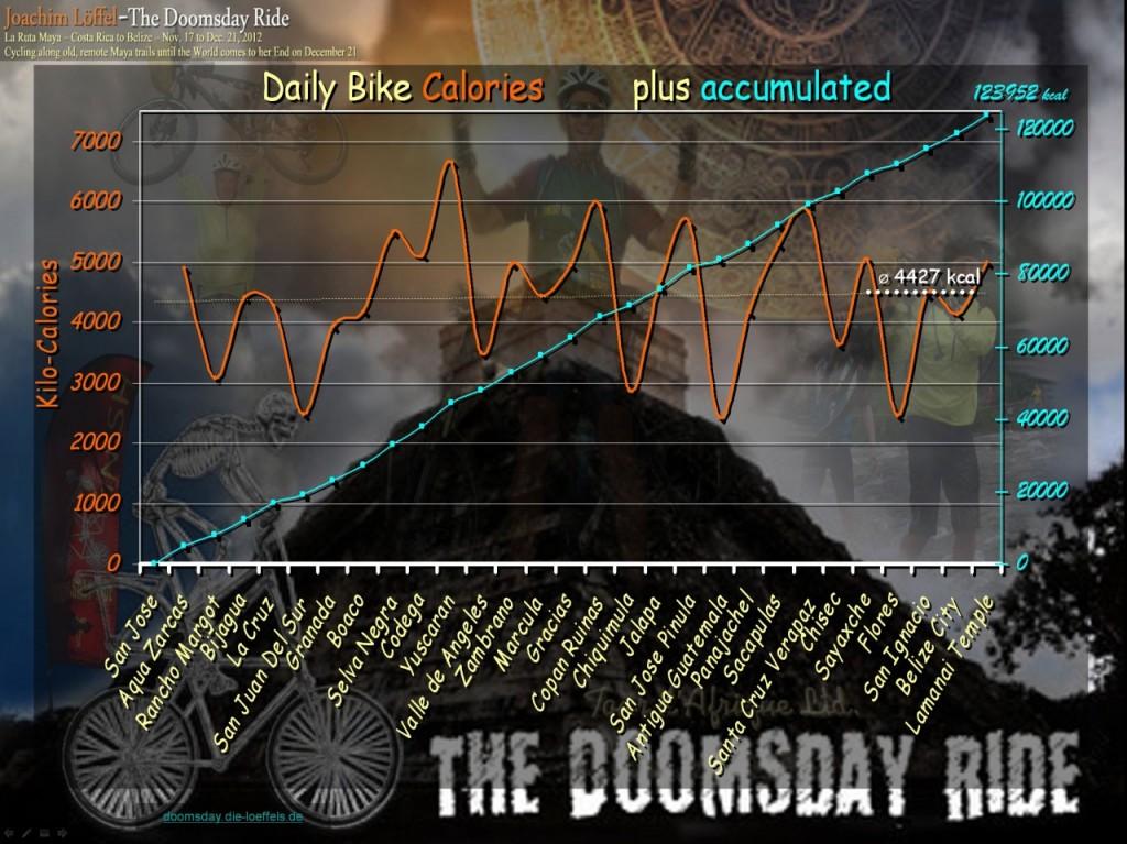 doomsday-stats-06