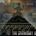 doomsday-stats-07