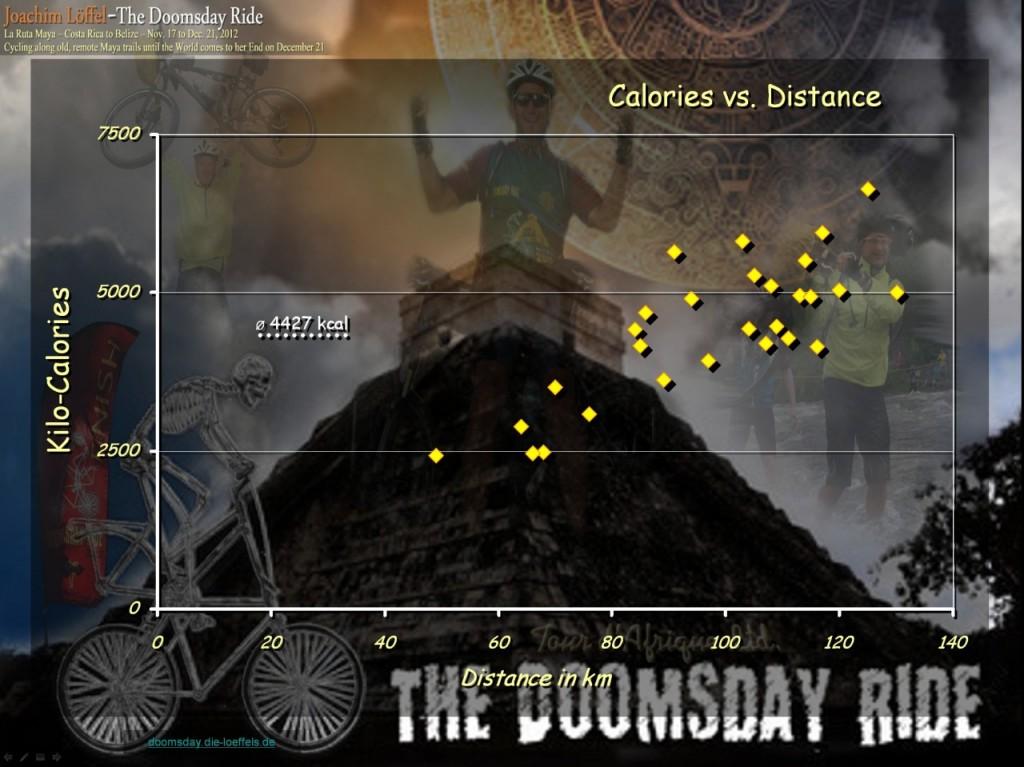 doomsday-stats-09