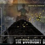 doomsday-stats-09
